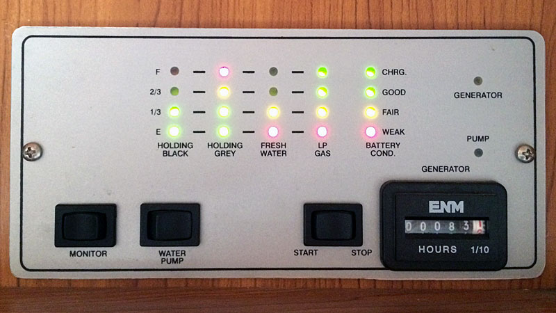 Control panel for RV systems