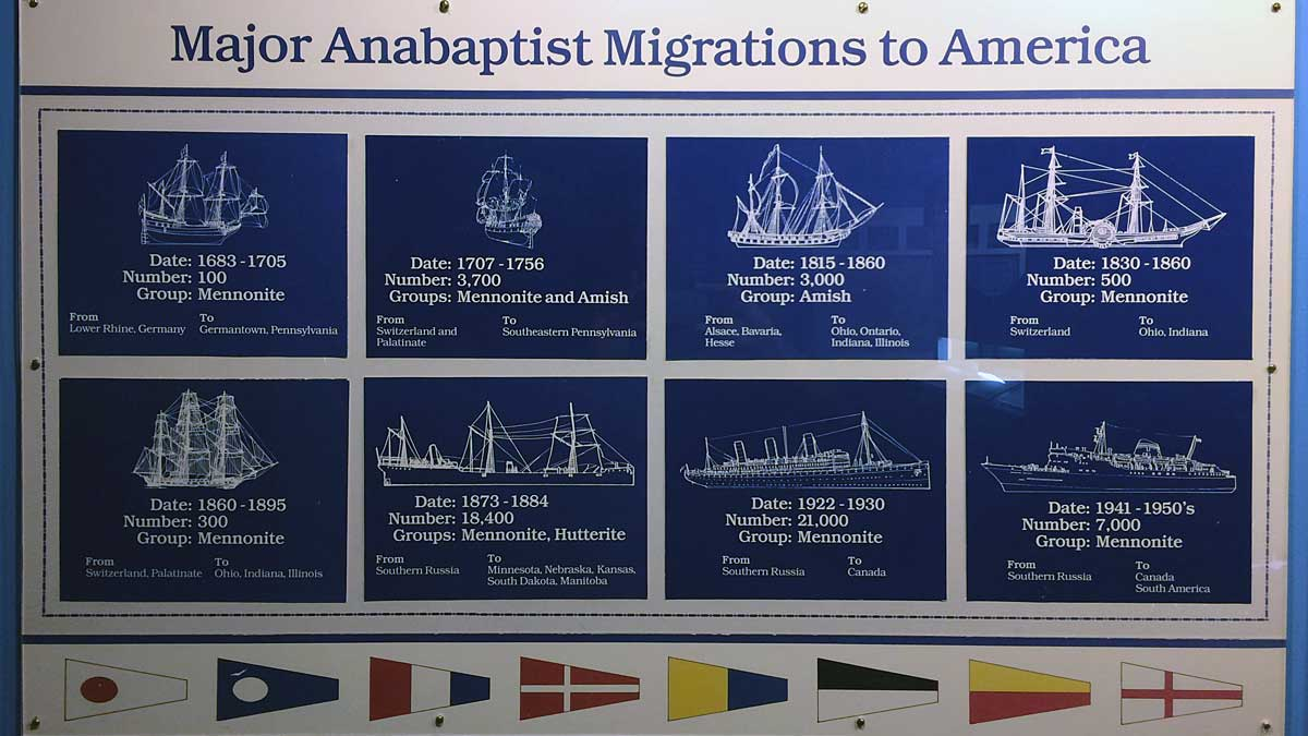 Major anabaptist migrations to America